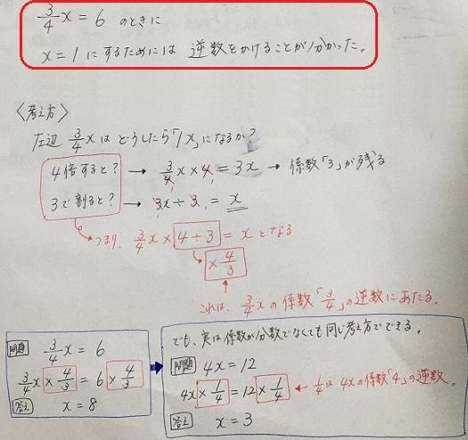 分数を含む一次方程式の解き方