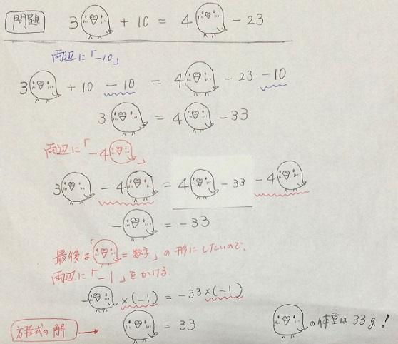 方程式の解き方イラスト